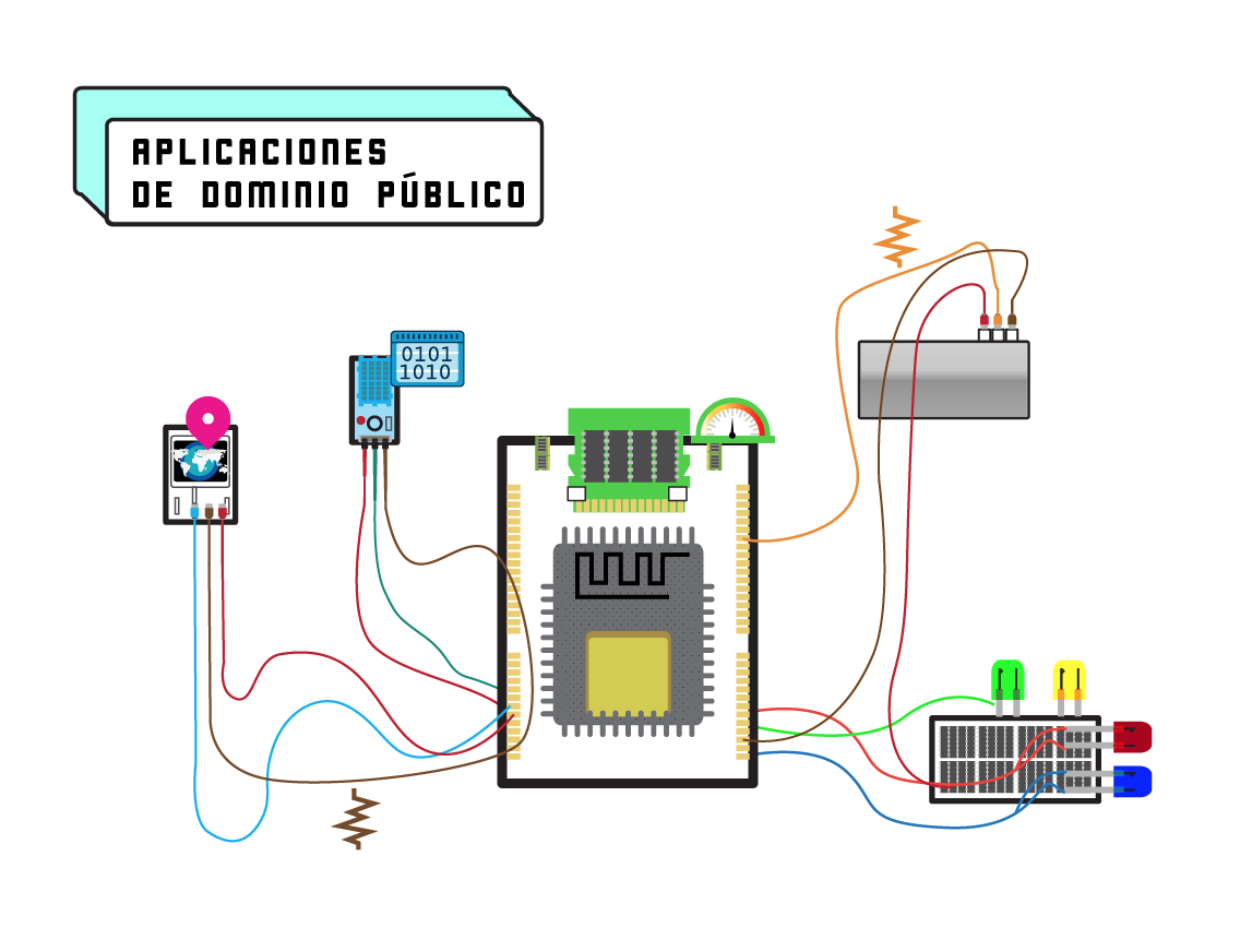 diamarillo-portafolio-idartes-hacktividad-dominio